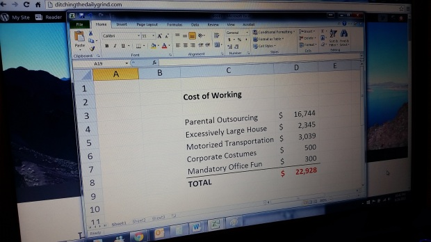 Cost of Working2
