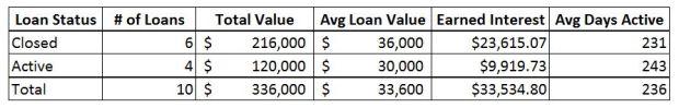 real-estate-loan-tracker-20161007